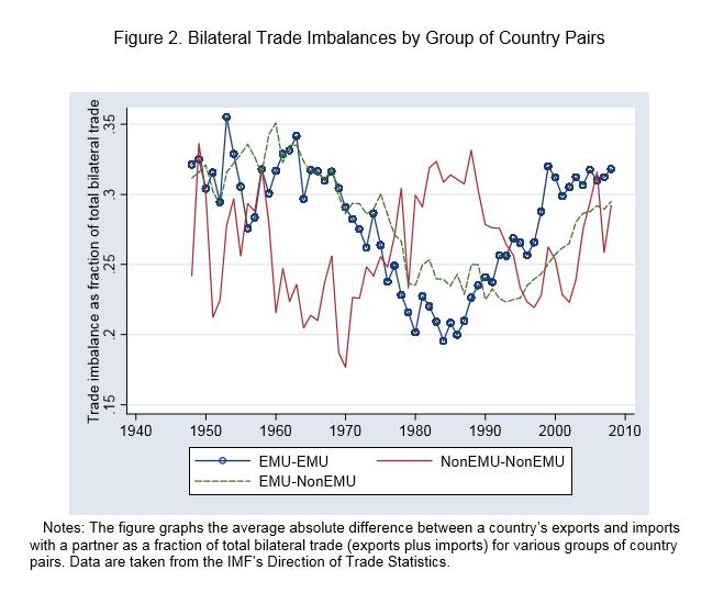 tradeimbalance